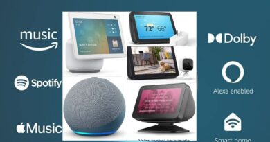 Best Amazon Echo Devices Deals May 2021